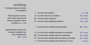 Levítico-Bosquejos-Caribe